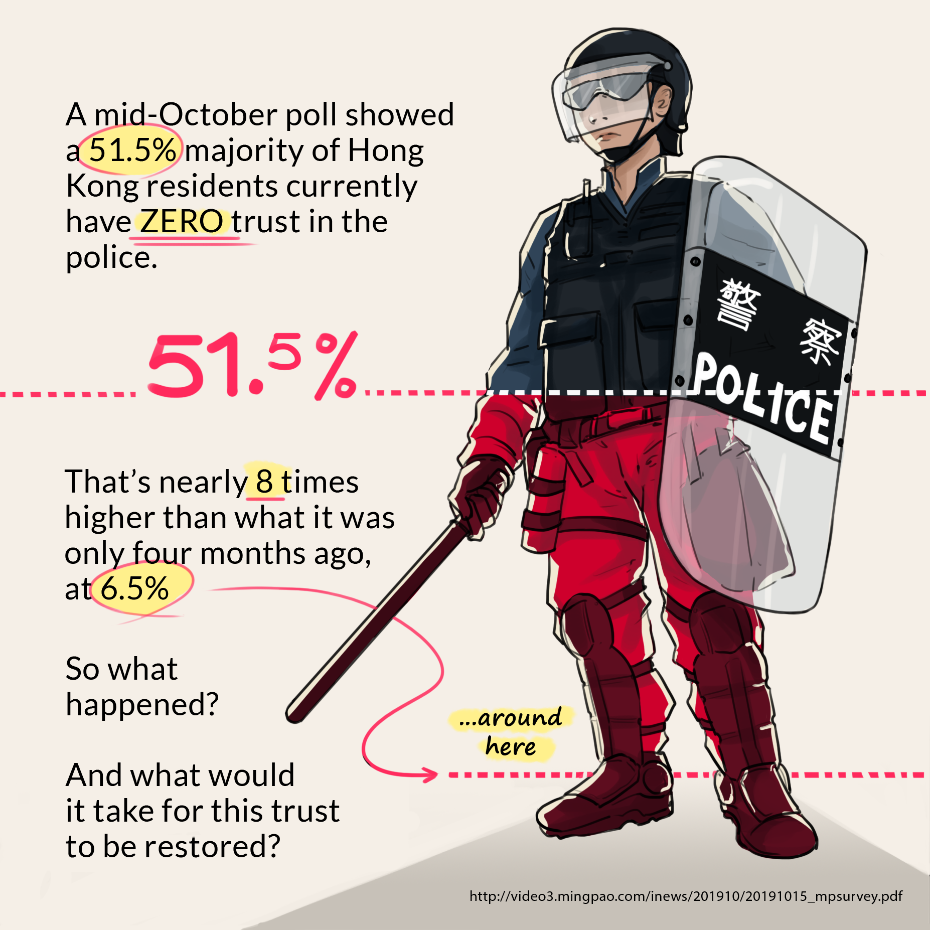 Hong Kong police approval ratings 1